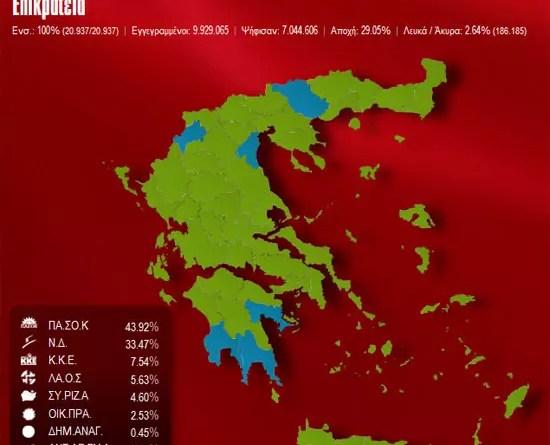 Εκλογές 2012 Αποτελέσματα