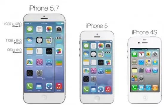 Apple: Ετοιμάζει iPhone 6 ιντσών;