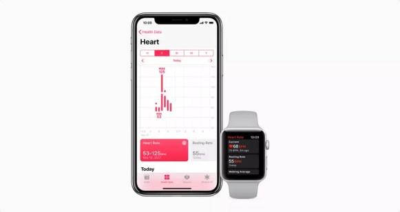 Apple Watch Series 3 heartrate app
