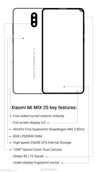 Xiaomi Mi MIX 2S specs leak