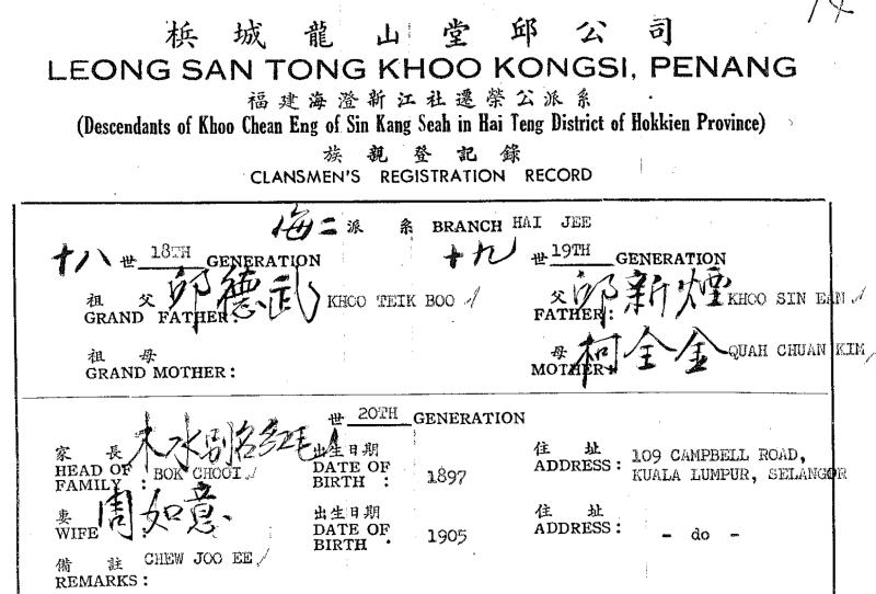 Khoo Kongsi - Clansmen Registration Record excerpt