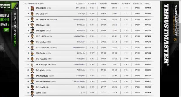 top16cdf2014