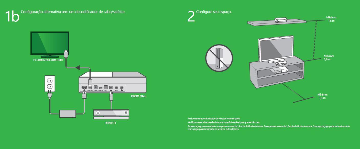 Xbox One Le Manuel Fuit Quelques Infos Xbox One