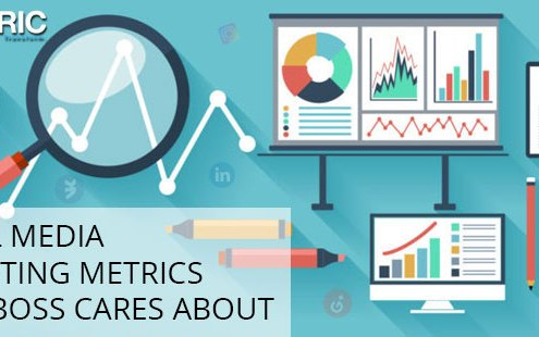 Social Media Marketing Metrics