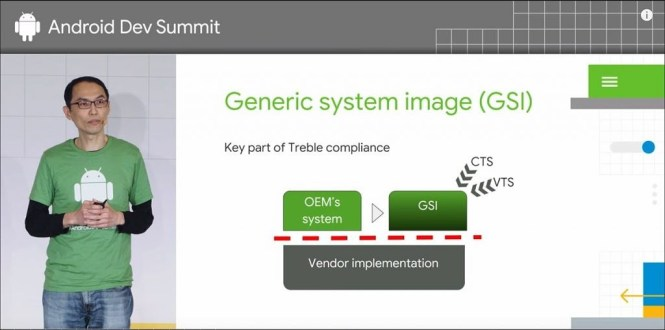 Project Treble Generic System Image