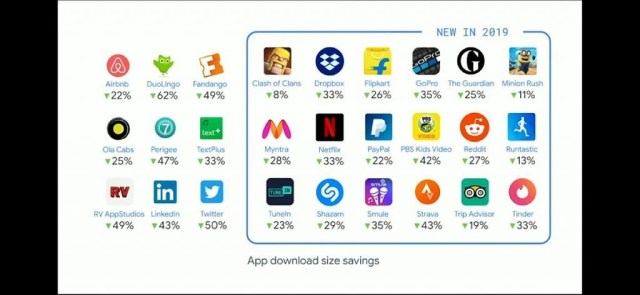 Percentage decrease in app size with Android App Bundle