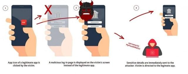 StrandHogg 2.0 password hijack example