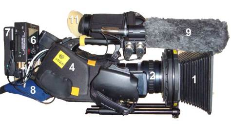 EX3-right-side-small EX3 With NanoFlash Camera rig.