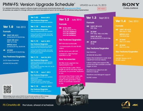original-3-1024x791 PMW-F5 WILL get 240fps and Anamorphic De-Squeeze!! New Firmware Timeline.