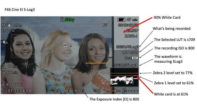 A Guide the the FX6's CineEI Mode.