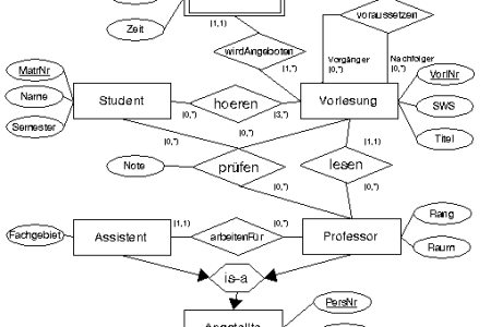 Er diagram for university database 4k pictures 4k pictures full how to convert er diagram to relational database learn databases databases print page er dia jpg database design review the er diagram of a university ccuart Images