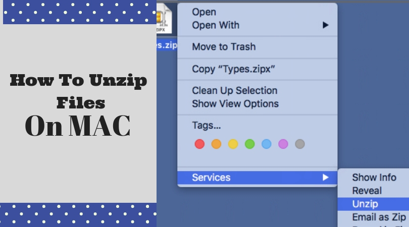 How To Unzip Files On MAC