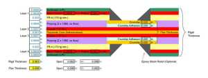 manufacturing flex and rigid flex PCBs at Xekera Systems