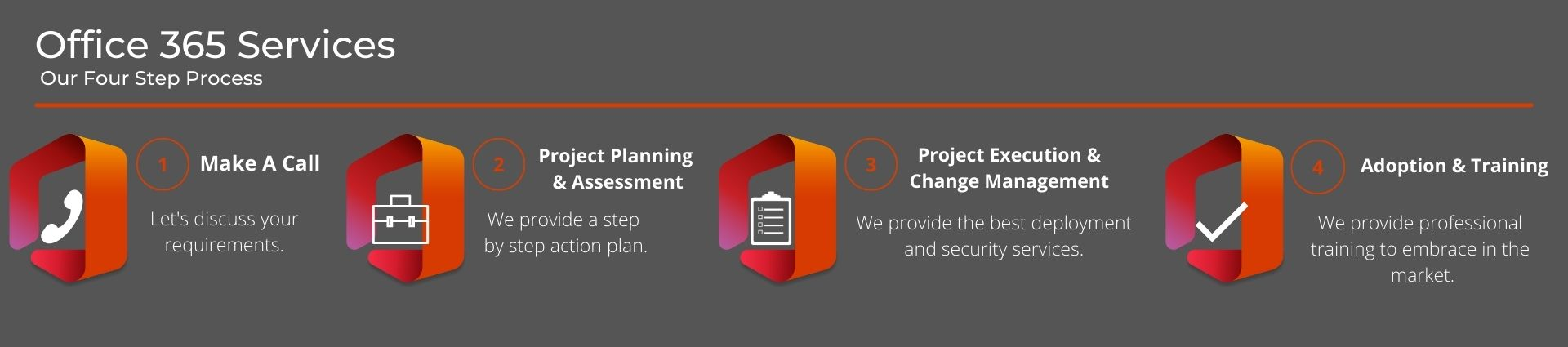Xekera Office 365 Services
