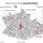 Huajuapan llega a mil 953 casos positivos de Covid-19