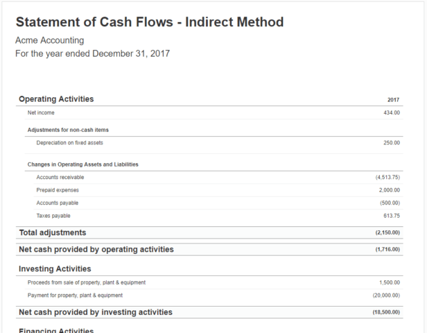 Cash Flows Reporting