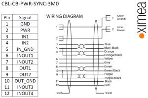 PCI Express camera  xiB  xiB  ximea support