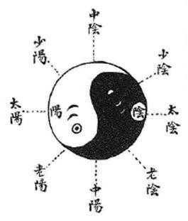 武當劍法大要 (1931) - diagram 1