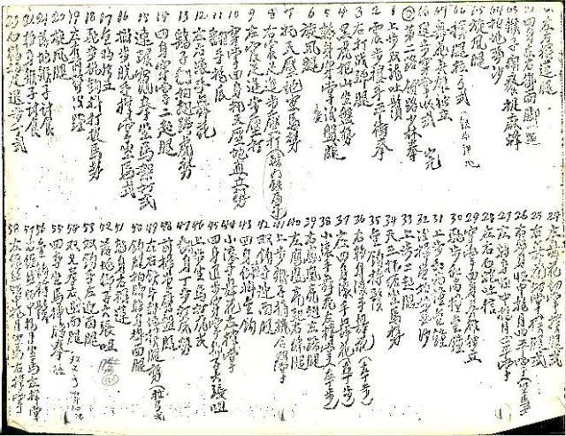 Shaolin ten sets - Document B - 1