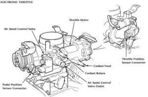 Jaguar XK8 XKR Mid Range Throttle Body Diagram C2A1444 and