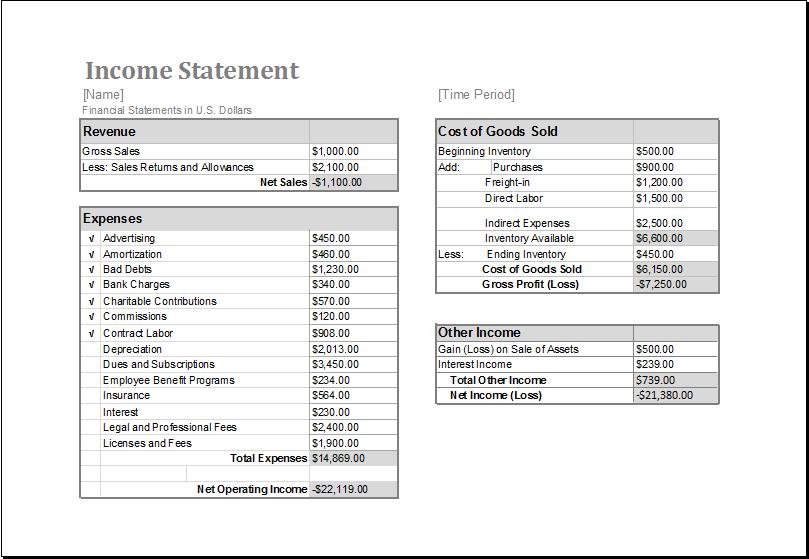 Template For Income Statement personal income template – Sample Contribution Income Statement