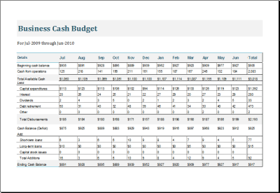 Business Cash Budget Template for EXCEL | Excel Templates