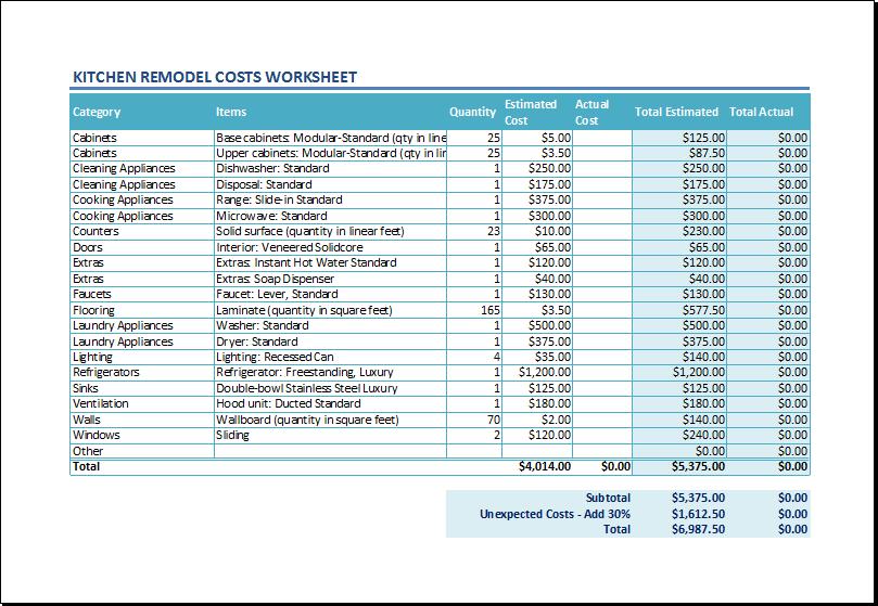 Image Result For Bathroom Remodel Worksheet