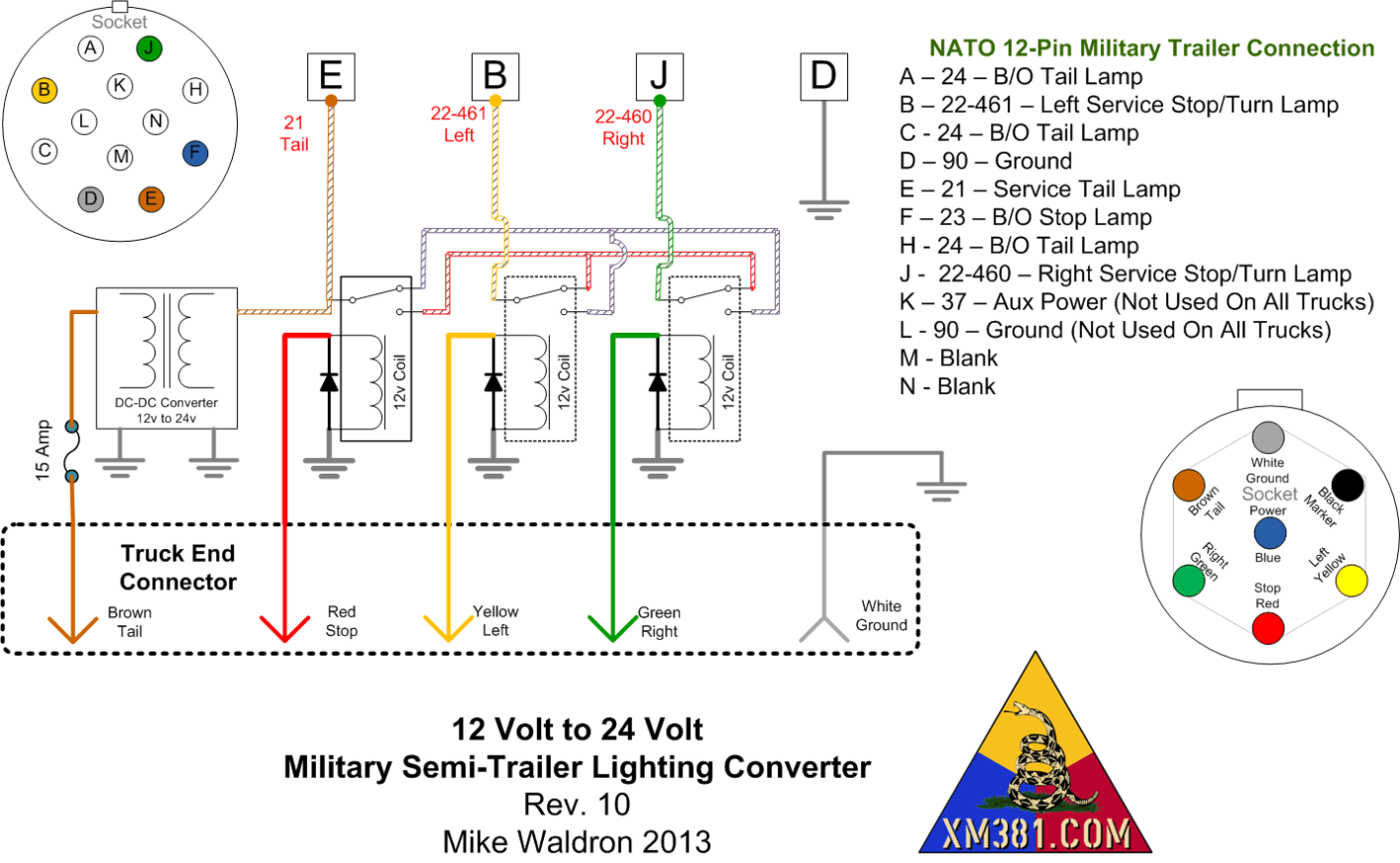 military connector wiring diagram 10s military automotive wiring description 12n trailer socket wiring diagram wiring diagram on 24v military trailer wiring diagram