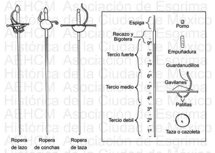 TSR_guarniciones-espada-ropera_600