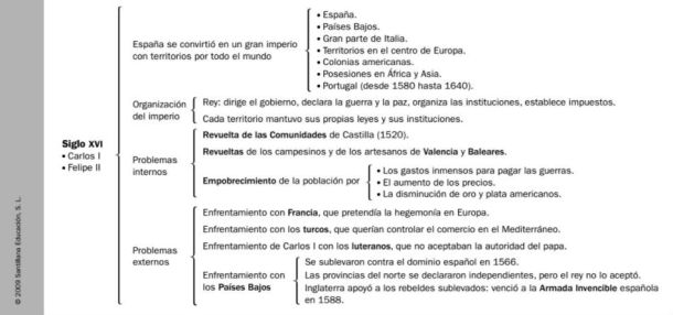 Editorial Santillana - ejemplo de Leyenda Negra_2