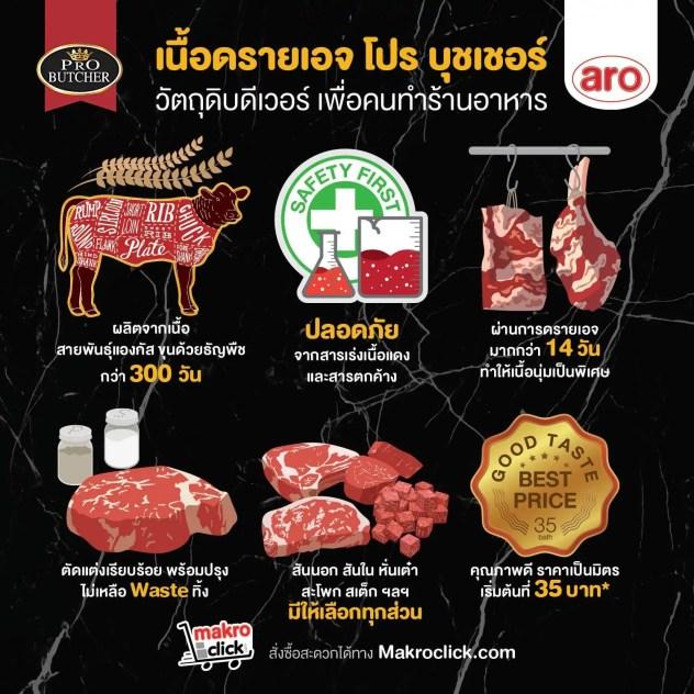 """""""เนื้อดรายเอจ"""" วัตถุดิบพิเศษ อัพเกรดความเป็นร้านอาหารของคนรักเนื้อ"""