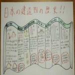 年表の作り方|歴史・日本史・世界史・自分史などのテンプレート