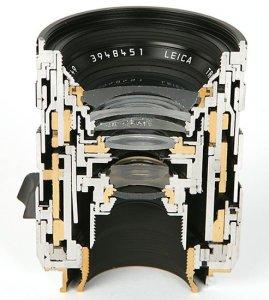 Lenti obiettivo fotografico Leica