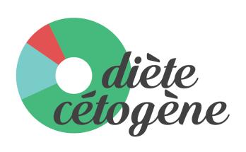 Ces effets secondaires du régime cétogène sont fortement bizarres