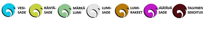 Eri olomuotojen väri-legend