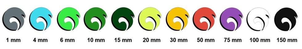 Sademäärän väriasteikko selityksineen