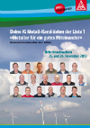 kandidatenflyer_nordwest_thumb
