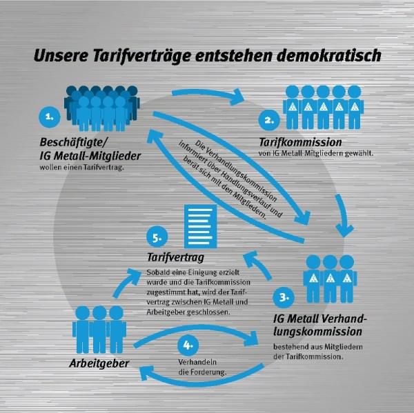 Broschüre_Schaubild (800x799)