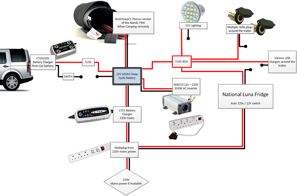 TrailerWiringRev2?resize\\\\\\\=665%2C440 sundowner wiring diagrams trailmobile wiring diagram \u2022 edmiracle co sundowner wiring diagram at bayanpartner.co