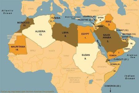 Países árabes