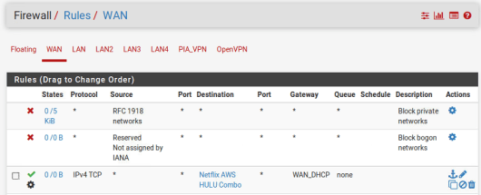 Private Internet Access - pfSense Firewall Rules screenshot