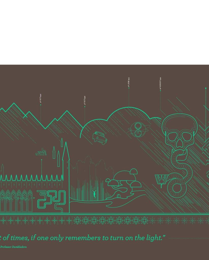 HP panorama timeline-04