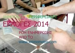 Συνεχής εκλογική ενημέρωση