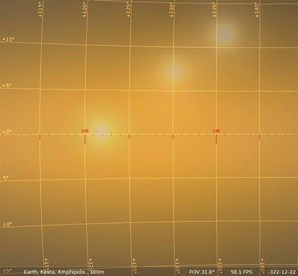Η γωνιά ανόδου του ήλιου σε σχέση με το αζιμούθιο (Alt/Az).