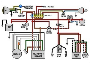 Simplified wiring harness question about regulator