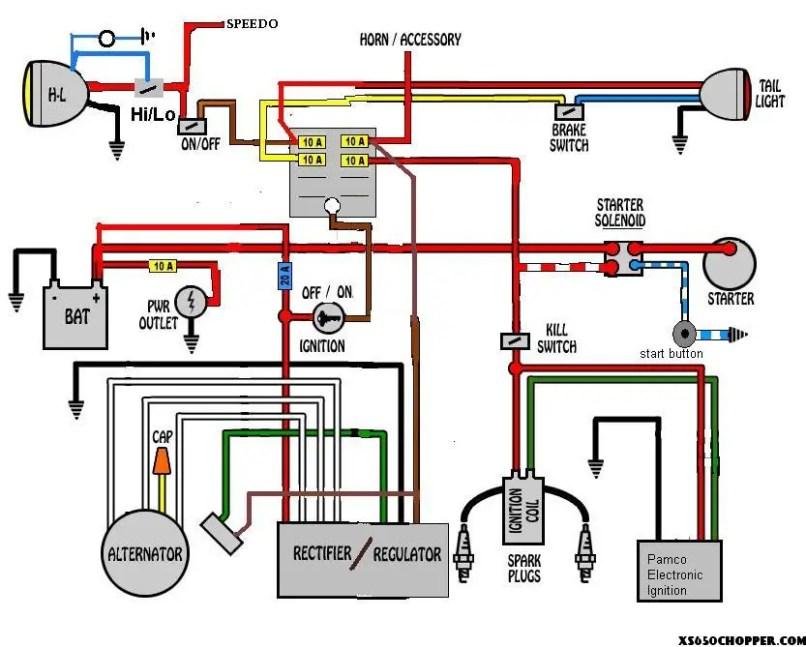 Yamaha Xs650 Wiring Harness Diagram Data Blog Bobber Simple