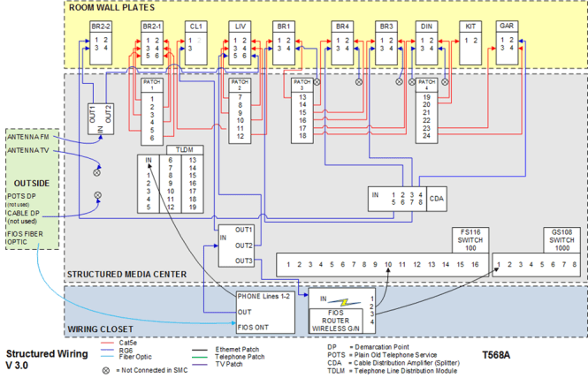 fios ont wiring diagram wiring diagram installing verizon fios fiber optic inter service to my house