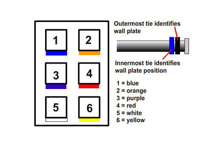 cat5e wall jack wiring diagram wiring diagram rj45 wiring diagram cat5 nilza source cat5e