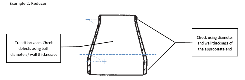 concentric reducer FFS example