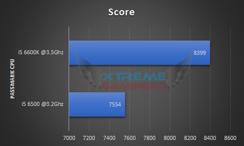 Passmark cpu comparison of i5 6500 and i5 6600K 1